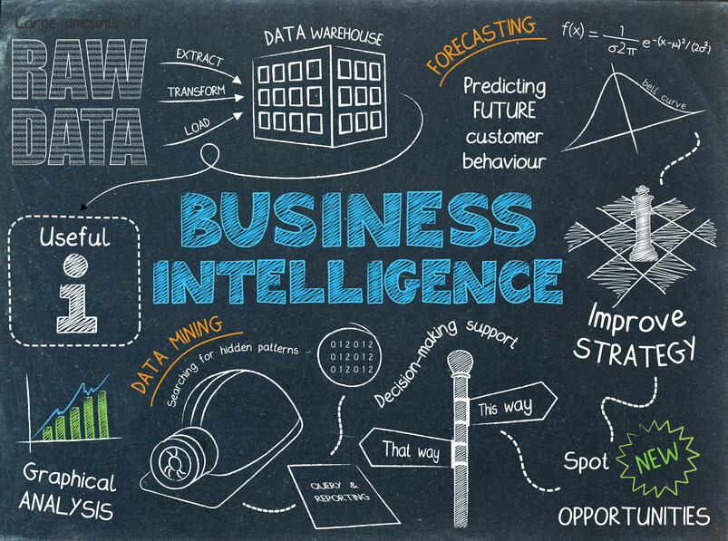 Business Intelligence Software
